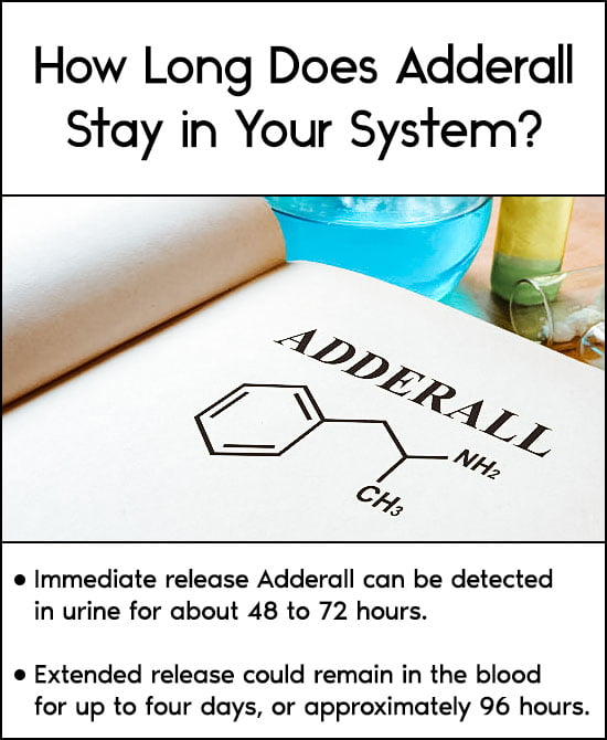 How Long Does Adderall Stay In Your System?